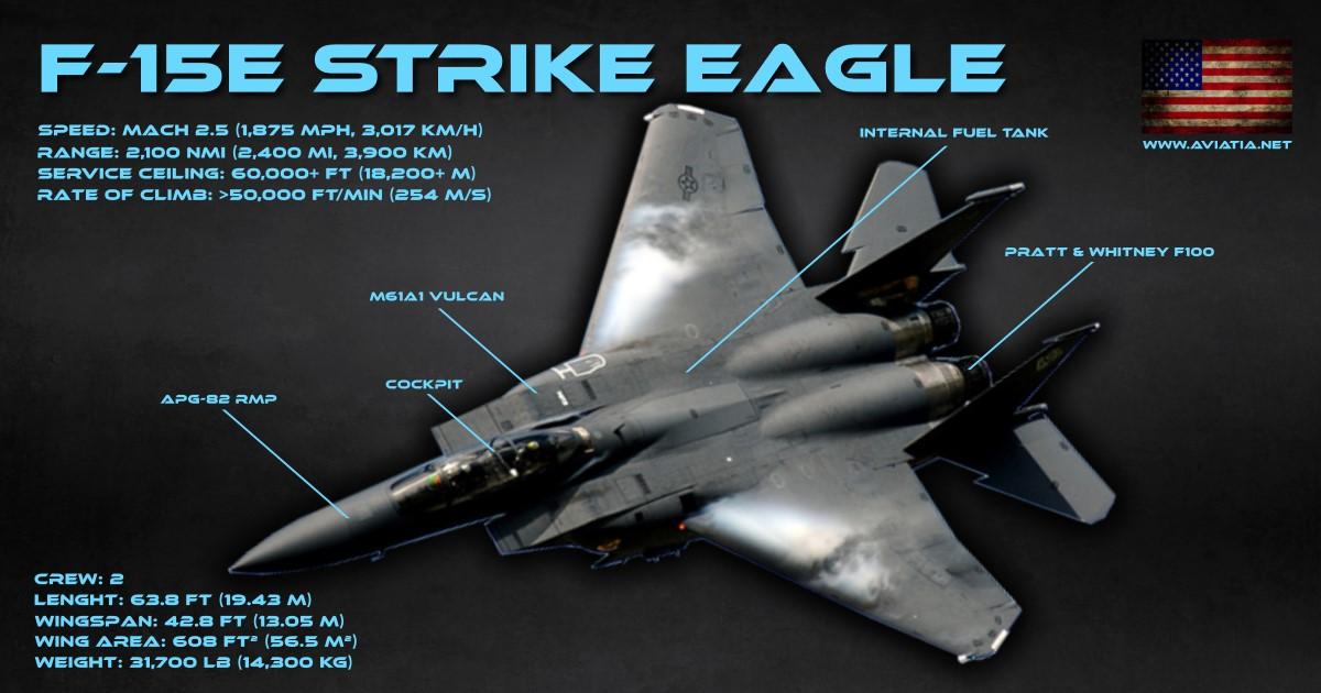 Boeing F15SE Silent Eagle  Wikipedia
