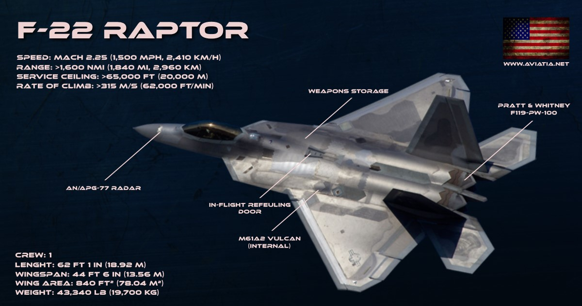 📖 Theme eBook Download - WAR: F-22 Raptor: America's Next