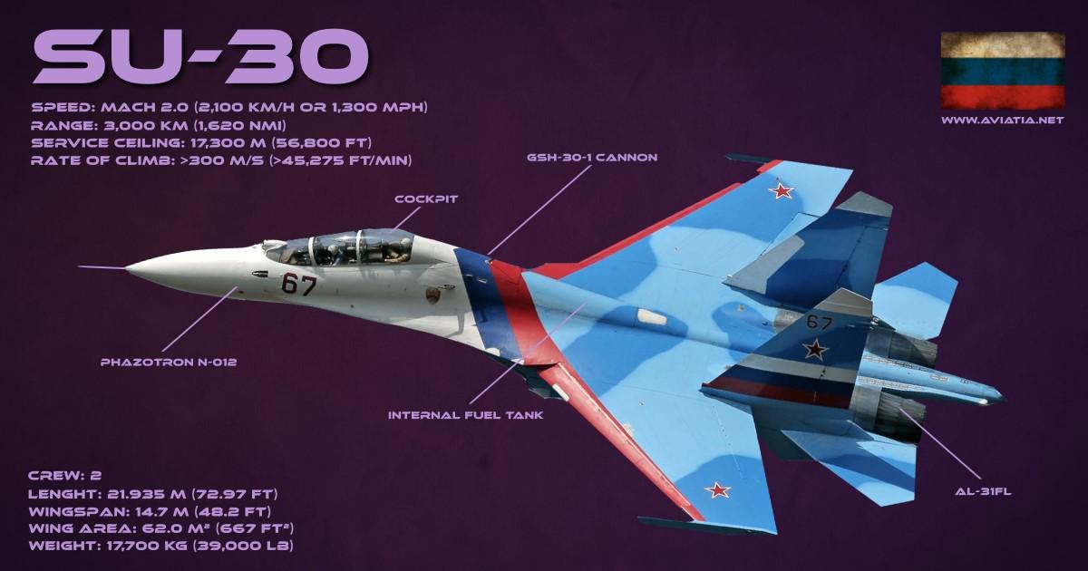 Saab Gripen vs SU-30 Flanker-C – Comparison – BVR – Dogfight